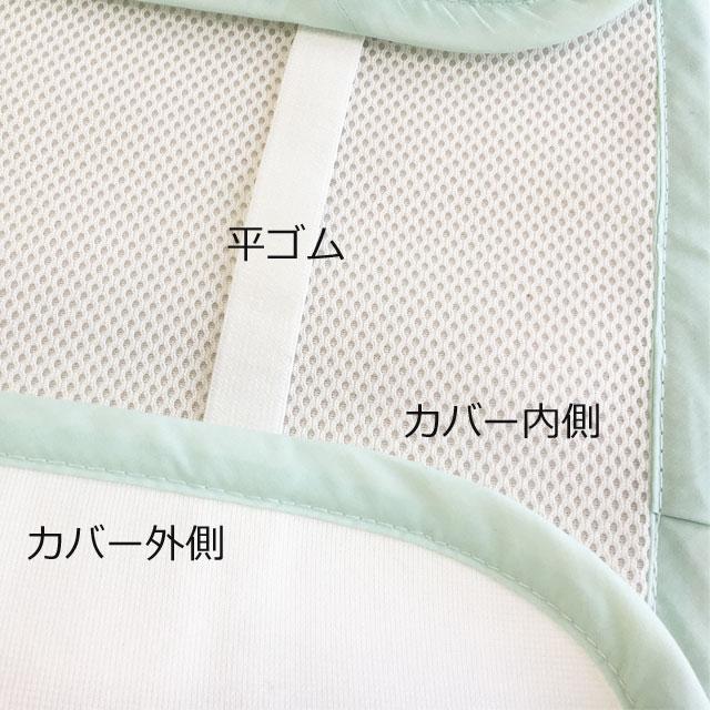 カバーの生地ズームアップと平ゴム。生地は通気性ありメッシュ生地です。吸水拡散性が良く乾きも早い。カバーを掛けた枕に被せてお使いください。