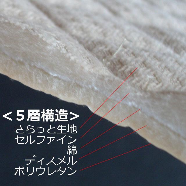 マットの断面構造。第1層)おしっこを素早く吸収、濡れてもサラサラ感がある。第2層)おしっこを吸収しアンモニア臭を吸着。第3層)おしっこを吸水して拡散。第4層)おしっこを吸収してアンモニア臭を吸着。第5層)おしっこが漏れないように防水兼すべり止め。
