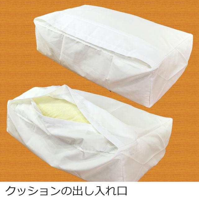 カバーは袋状です。出し入れ口は空いたままです。ファスナー等はありません。中に生地を折り返してクッションを抜けにくくしています。クッション出し入れの際は取り出し口の生地縫合部を裂いてしまわないように慎重に出し入れしてください。