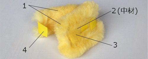 1.内側/シープスキン(オーストラリア産、生後4~5ヵ月の最高級メリノ種羊毛皮革を使用)抗菌加工・防ダニ加工・ノンホルマリン加工済み。※シープスキンとは羊革のこと。ナーシングラックでは羊毛付きの羊革を使用しています。これと同じ呼称に「ムートン」がありますが、ムートンはフランス語です。2.中材/ウレタンクッション3.外側/ナイロン布地4.マジックテープ/ナイロン