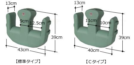 ライトターン標準タイプの外寸とCタイプの外寸