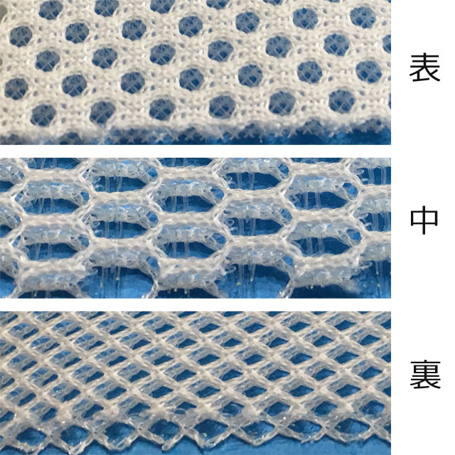 パッドは異なる生地の3層構造。3層とも立体メッシュ素材。通気性とクッション性があります。表面生地は肌触りが良く表面に吸水拡散性あります。生地の厚みはそれぞれ、表2.5mm、中3.5mm、裏2mmで合計8mmです。