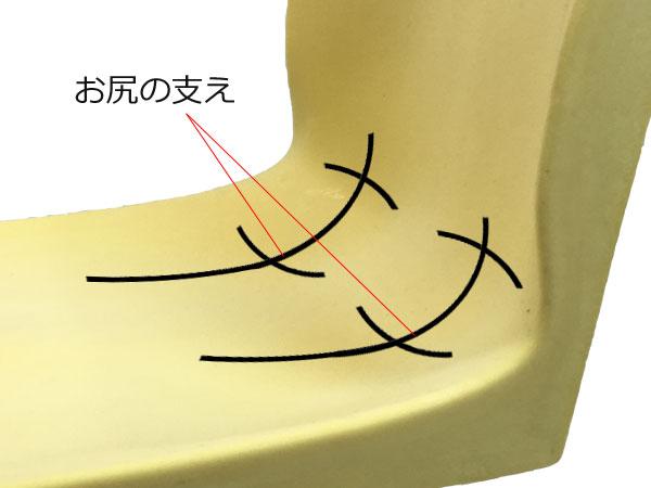 PAS車いすモールドシートの3D構造お尻の支え