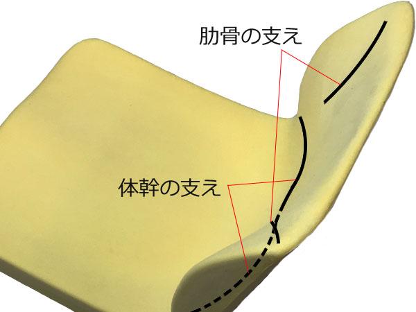PAS車いすモールドシートの3D構造体幹と肋骨の支え