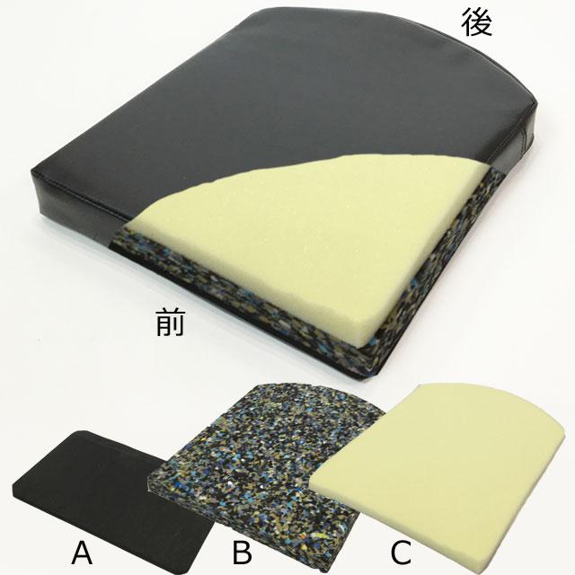 標準装備のシートクッション。厚み約6cm。(A)固めのウレタンでアンカーを作ります。(B)少し固めのチップモールド・ウレタンクッションで体重を支えます。(C)低反発素材で受圧面積を広げて体圧分散をします。座幅40cmタイプのシートクッションサイズは幅35cm×奥行き45cm。別のクッションを合わせる時はサイズに要注意。